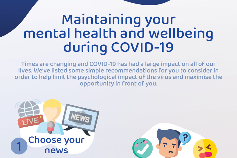 Maintaining mental health & wellbeing during COVID-19 Image